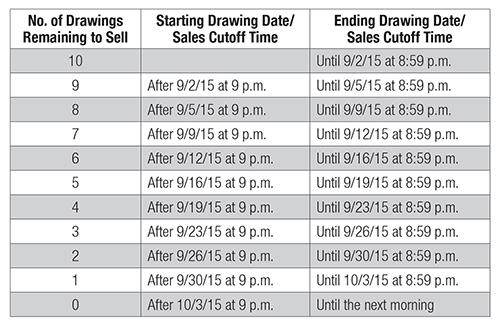 PB Countdown Chart_2015