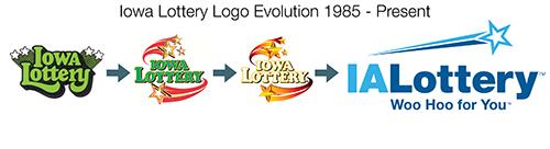 Iowa Lottery Logo Evolution