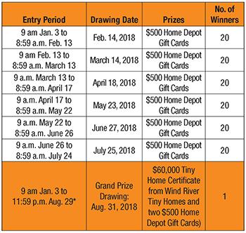 ialottery blog: Lottery Retailers